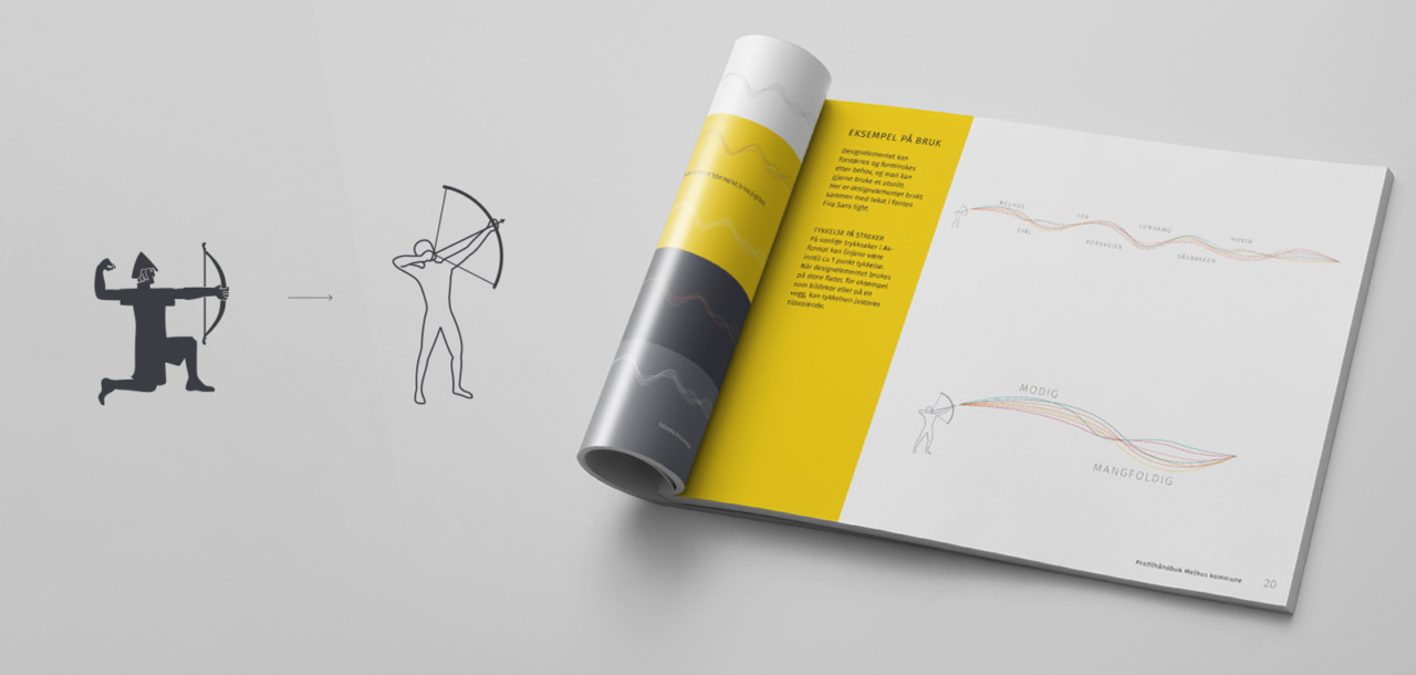 Melhus kommune profilmanual og designelement