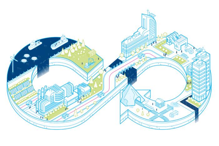 Design og illustrasjon for Grønt Fremtidsbilde 2030